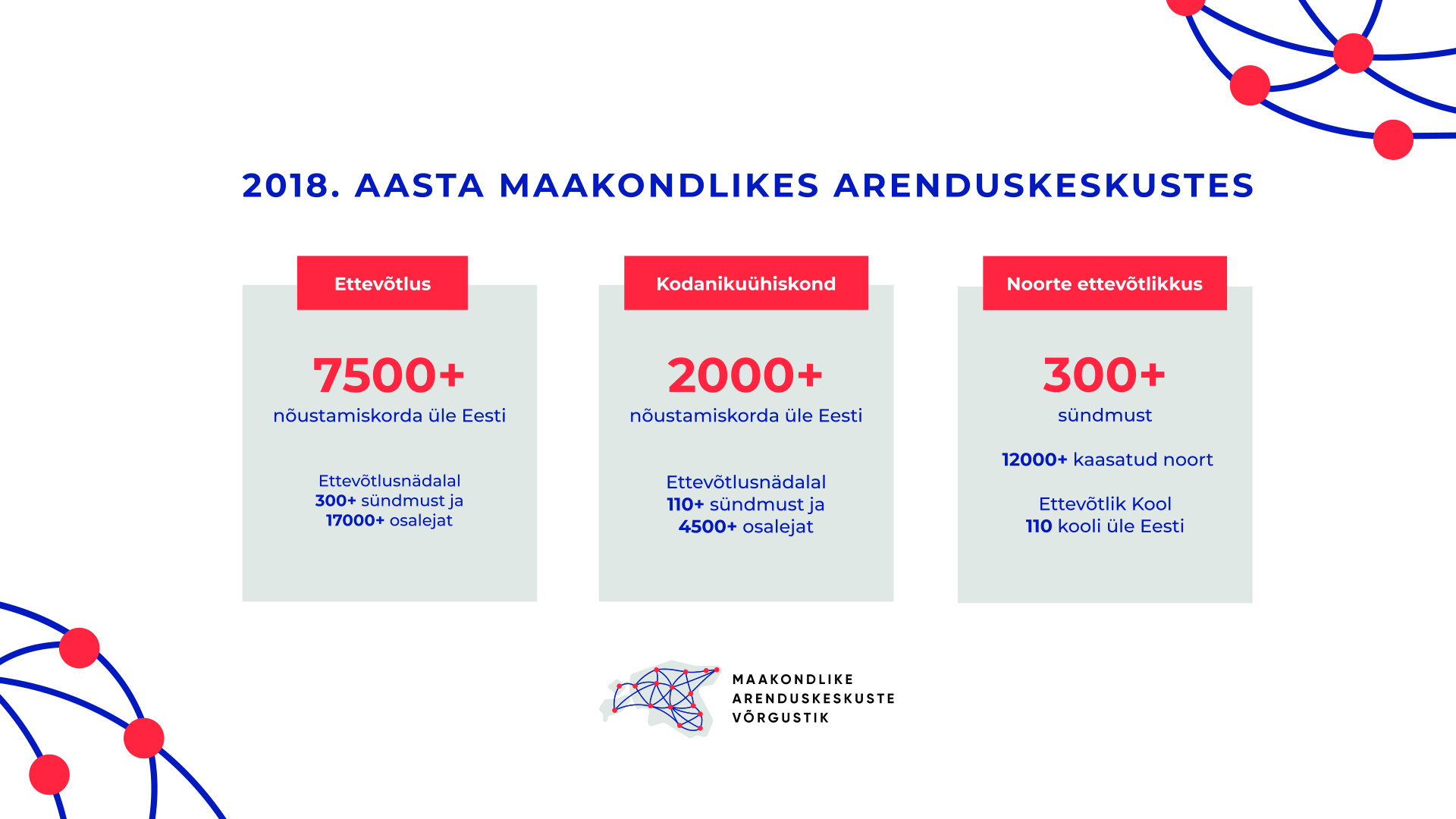 Maakondlikud arenduskeskused_2018 statistika