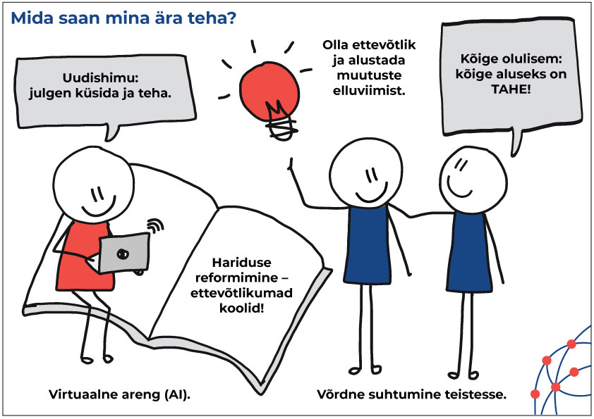 ideejaht_arenduskeskused_noored