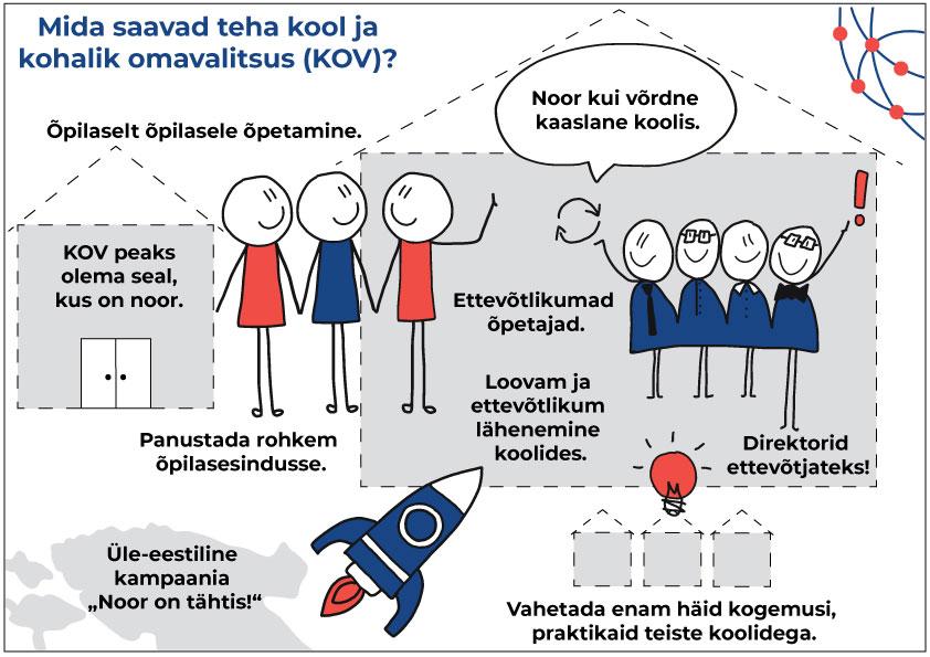 ideejaht_arenduskeskused_2